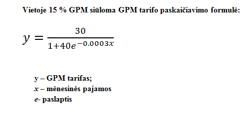 gpm_form