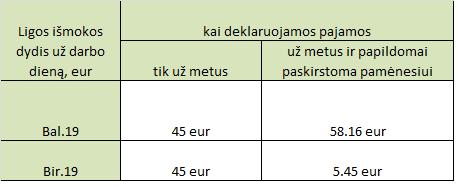 ismoku_palyginimas