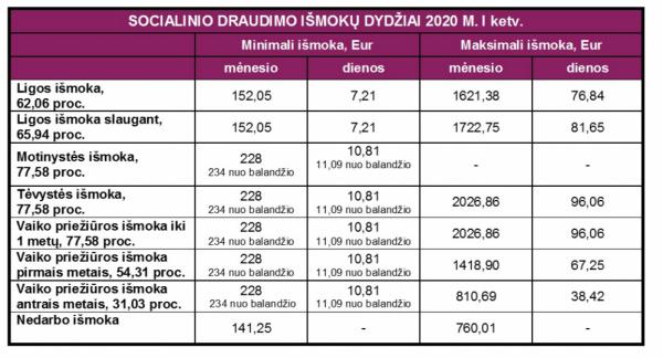 soc_ismokos_2020
